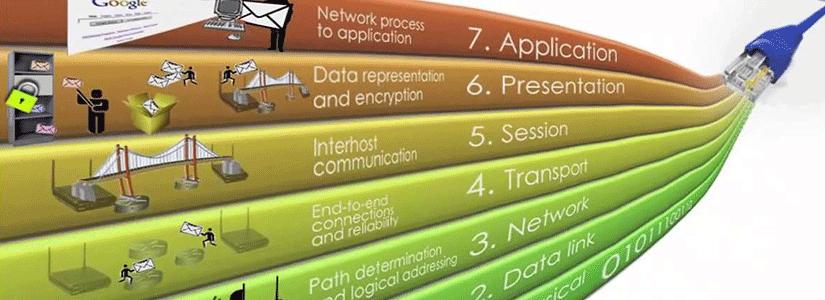 TCP-IP hálózatok, hálózati eszközök konfigurálása, menedzselése