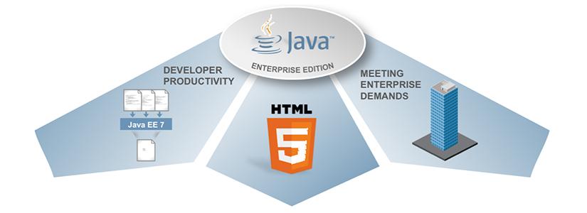 Java EE + webes fejlesztés tanfolyam